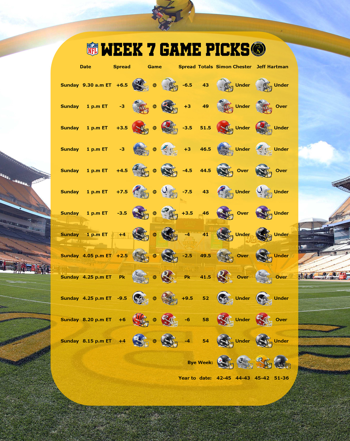 Nfl football betting lines week 7 r for sports betting