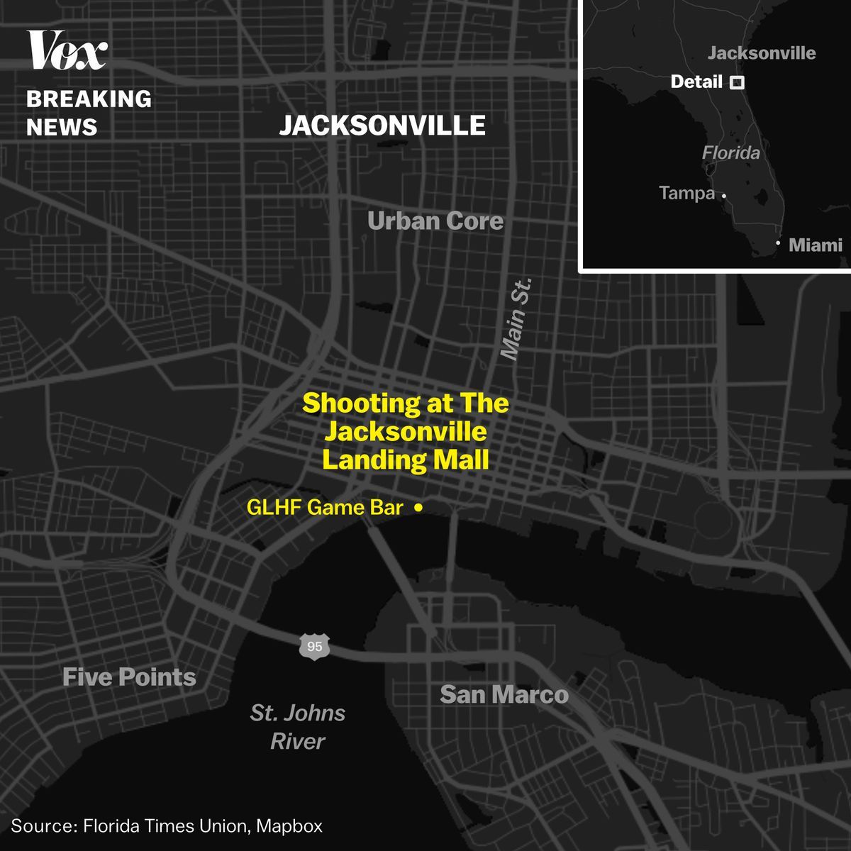 A shooter opened fire at a Madden NFL video game tournament at the Jacksonville Landing in Florida on Sunday.