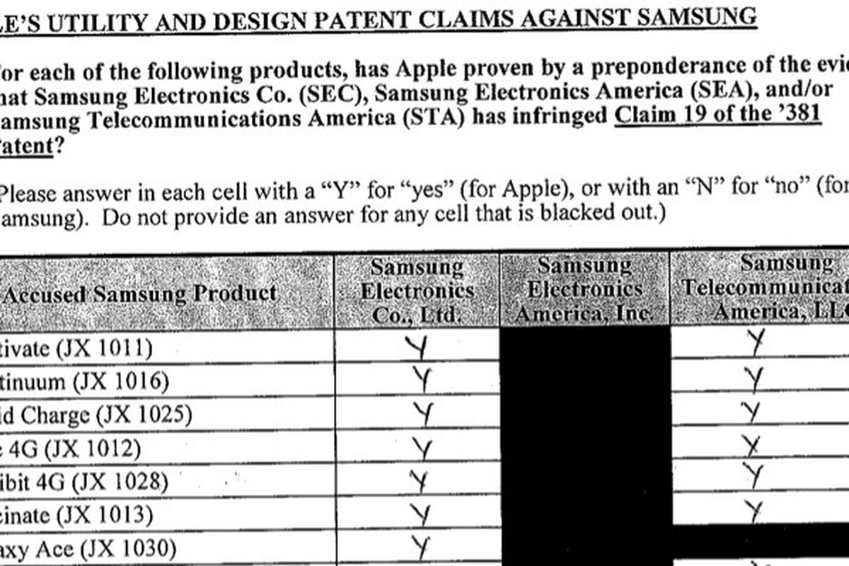 Apple Vs Samsung The Jurys Final Verdict Form Shows The Breadth