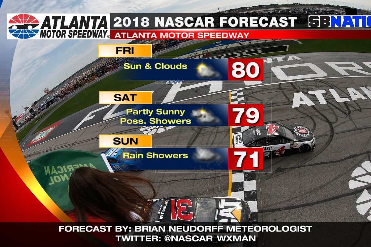 Is Atlanta Motor Speedway's 'Perfect Race Weather Guarantee
