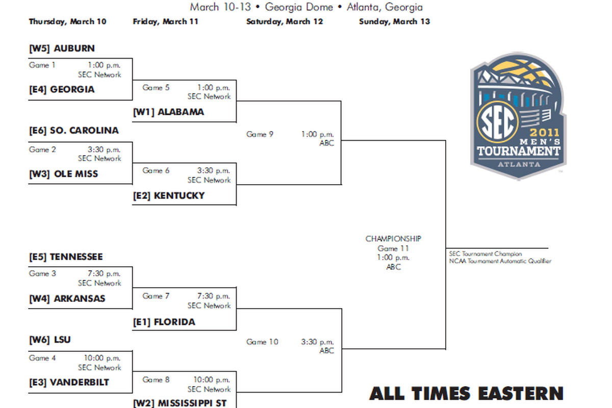 LSU, Mississippi State, Florida, and Kentucky. Yeah, no big deal.