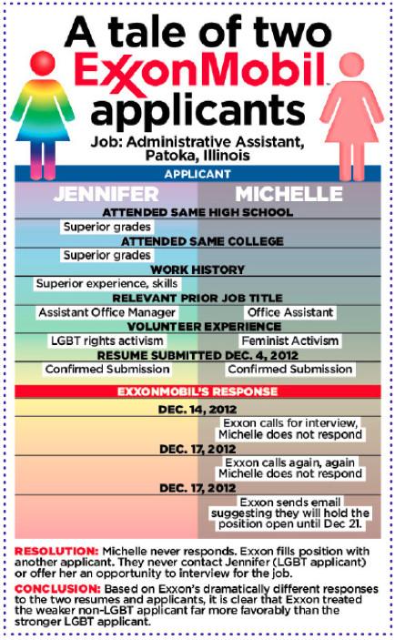 LGBT applicants exxonmobil