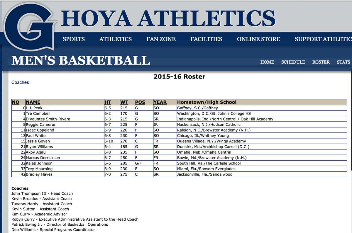 georgetown roster