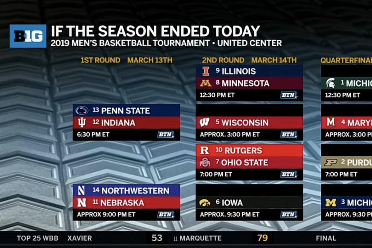 Big Ten Basketball Schedule 2019 Big Ten men's basketball tournament bracketology: Two weeks out