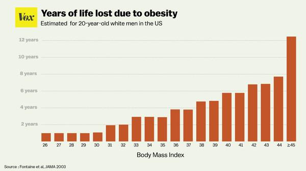 Bulk up diet plan uk