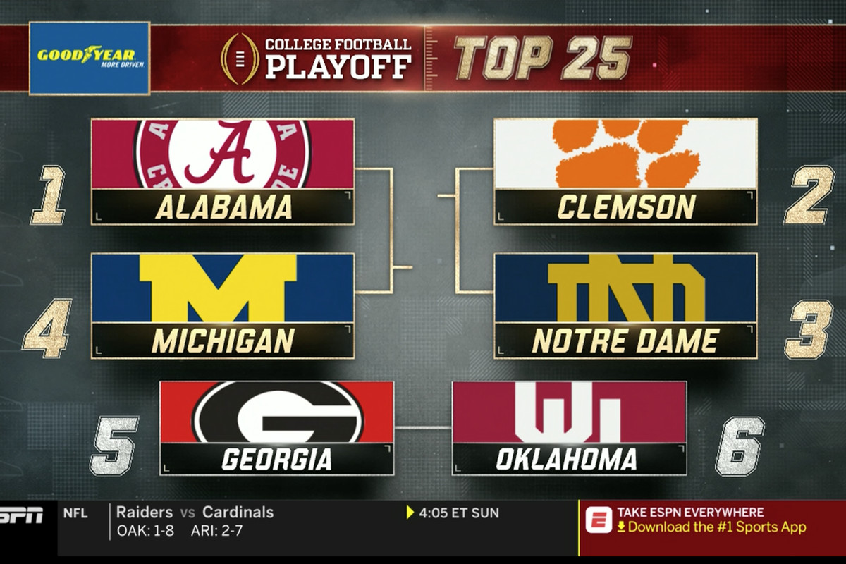 Notre Dame Stay Put At 3 In New College Football Playoff Rankings