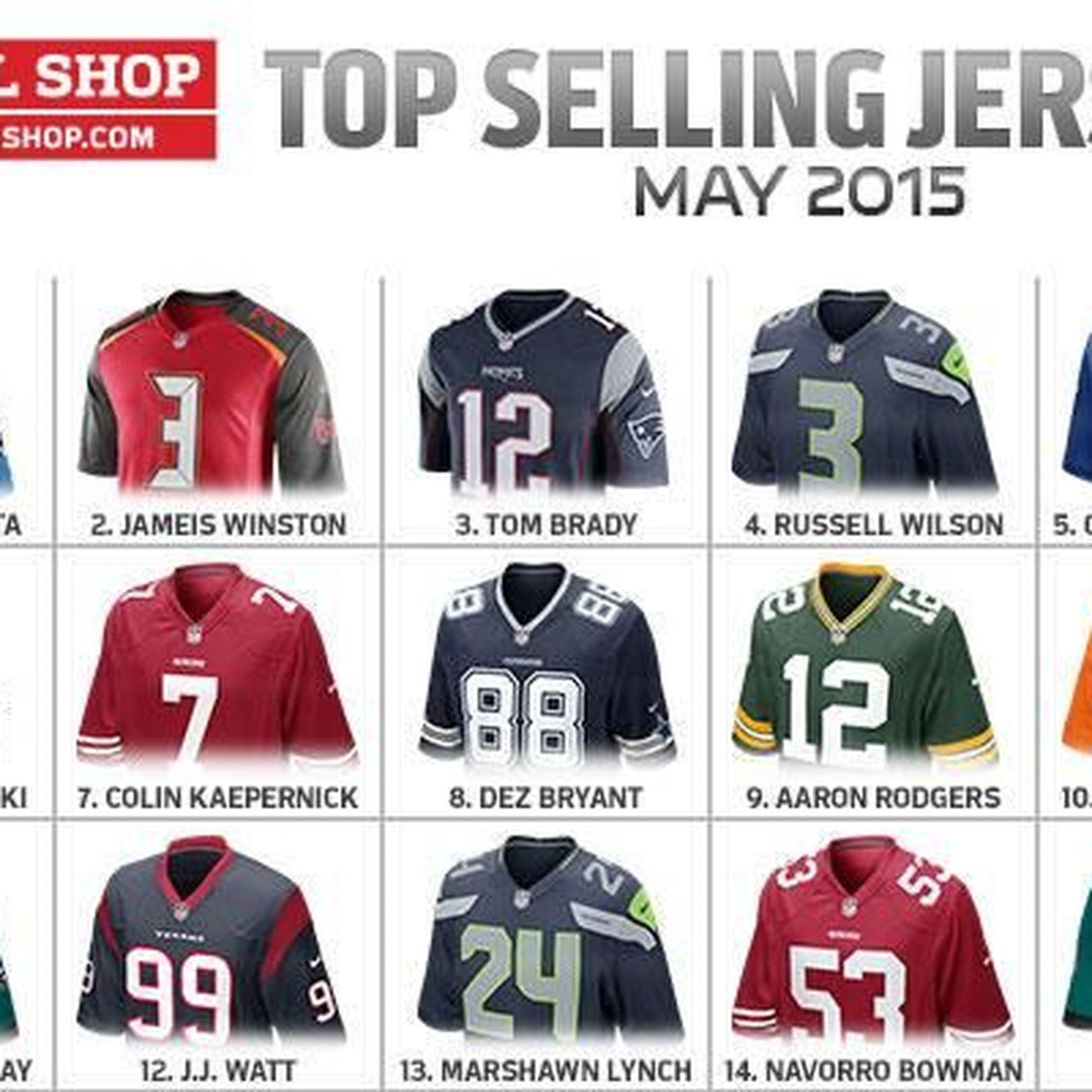 Ndamukong Suh jersey among top sellers for NFL in May - The ...
