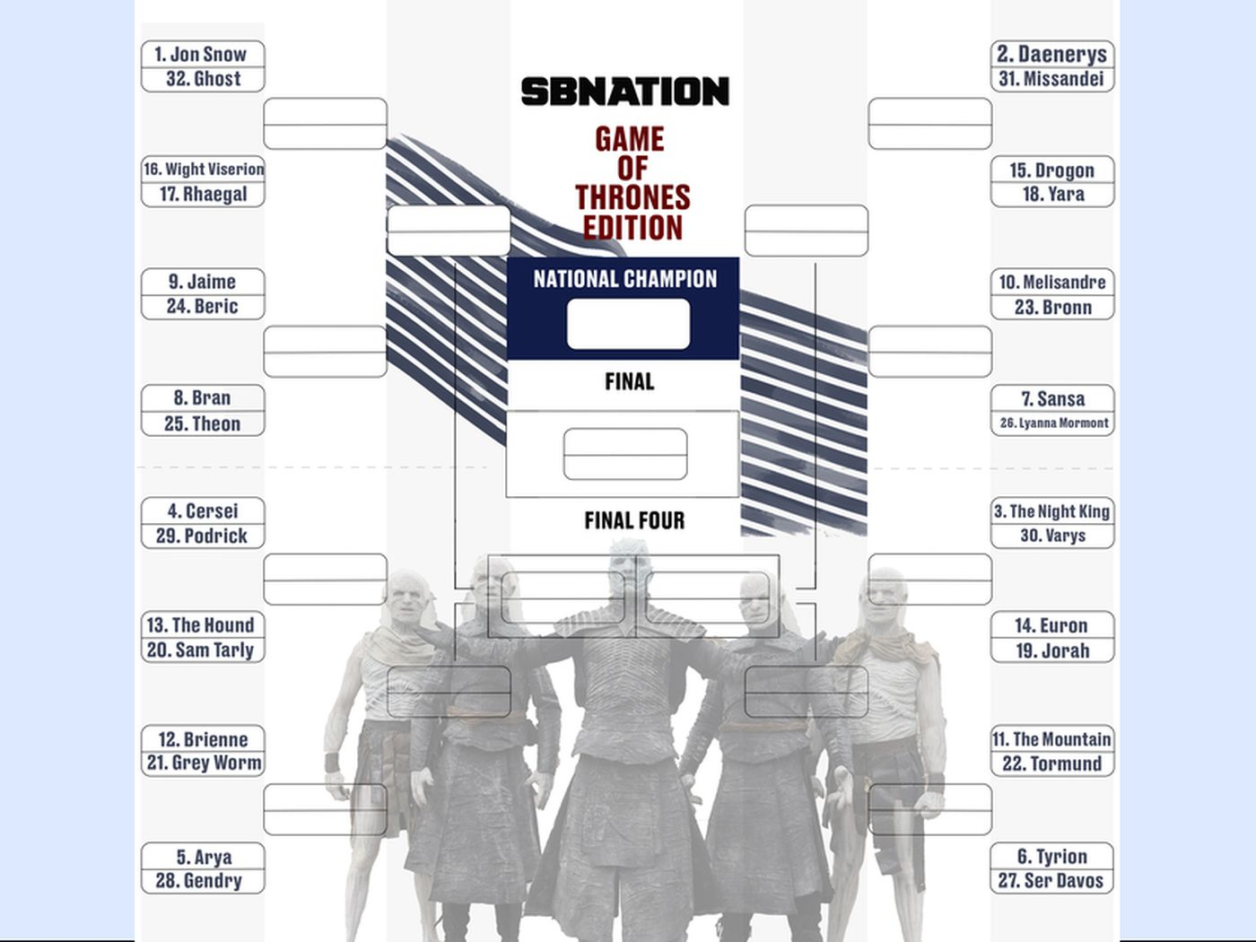 Game Of Thrones Bracket 2019 March Madness Determines Iron Throne