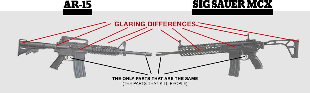 Get Your Facts Straight, Liberal Idiots, There's A Difference Between The AR-15 And The Sig Sauer MCX Guns