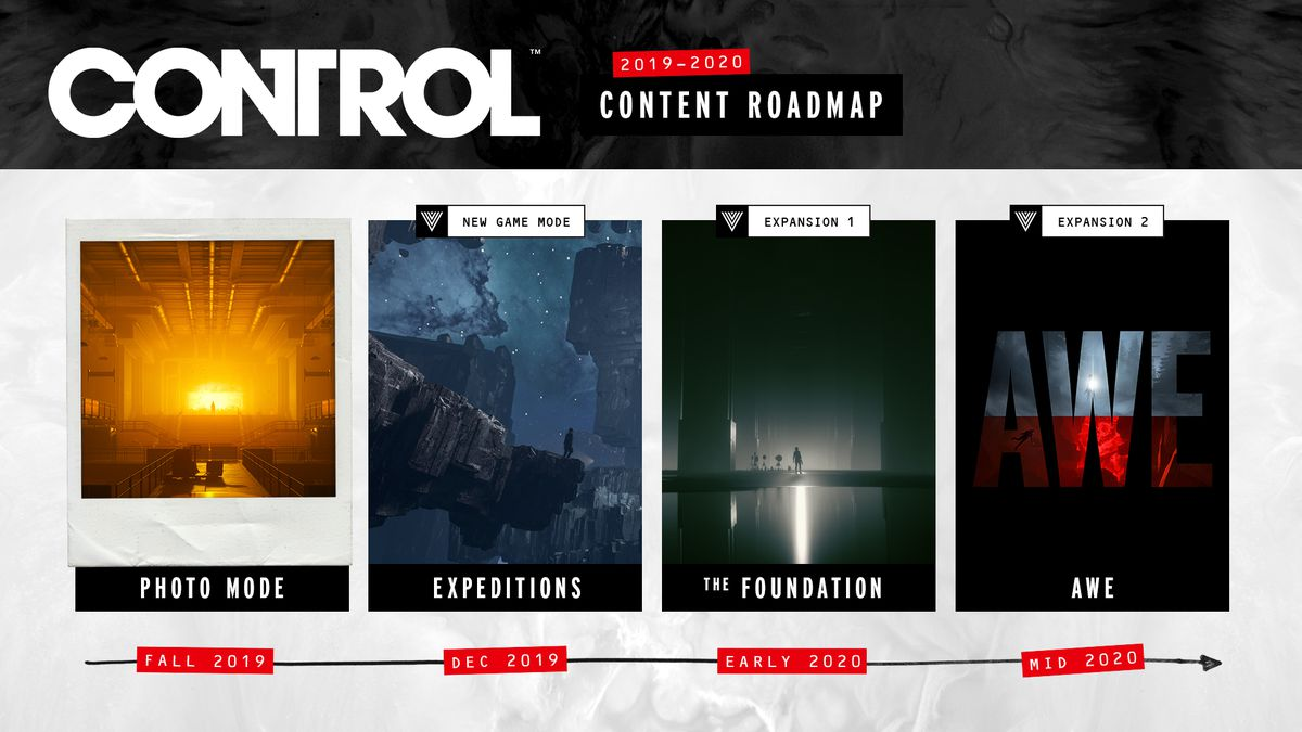 Content roadmap for Control