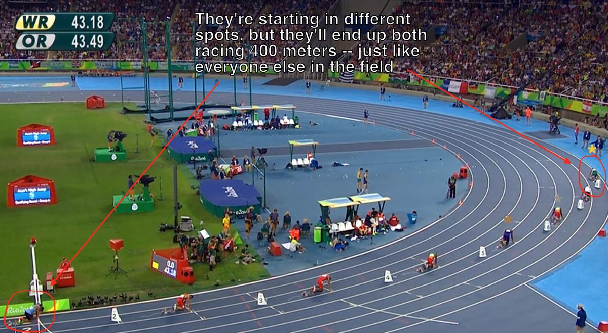 400 meter start why lanes matter