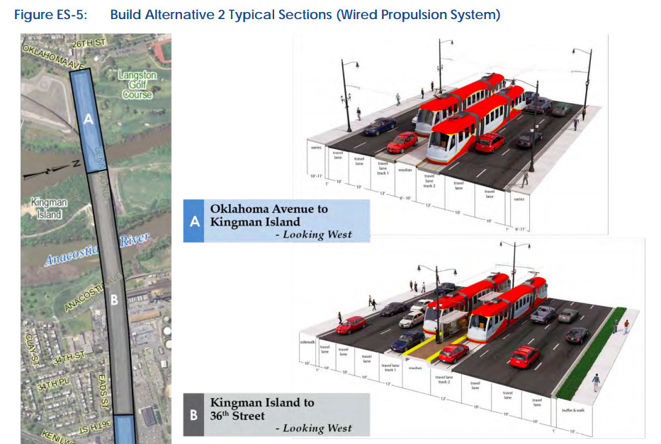 A map and concept renderings of an urban streetcar.