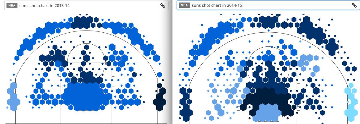 suns-shot-chart-this-yr-vs-last-year