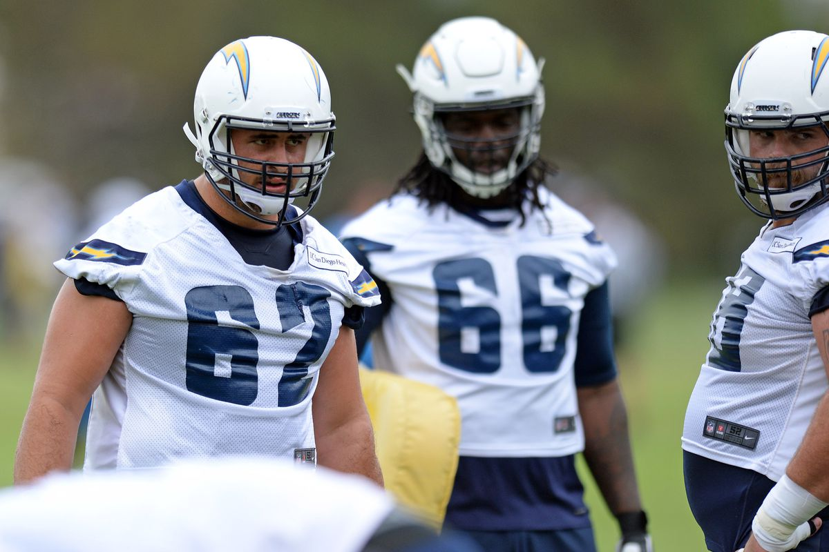 NFL: San Diego Chargers-Minicamp