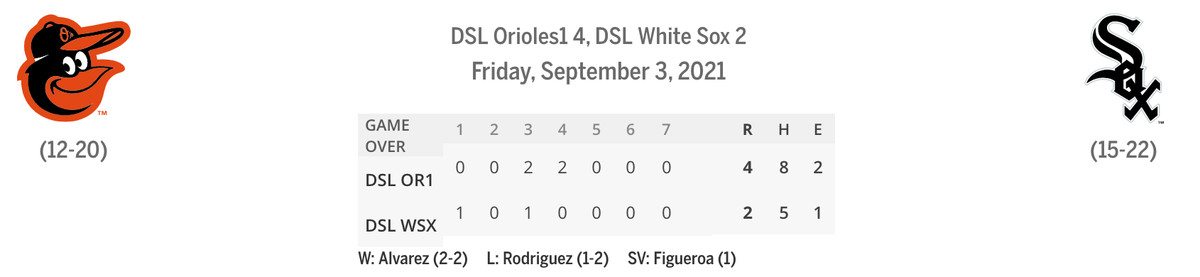 DSL Orioles1/Sox linescore