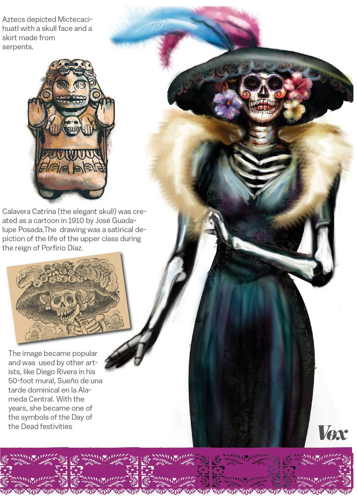 """Illustration of a skeleton in a dress and ornate hat, the goddess """"Catrina"""""""