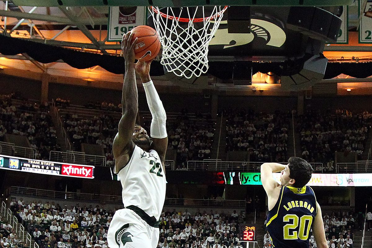 College Basketball Schedule And Results Michigan State