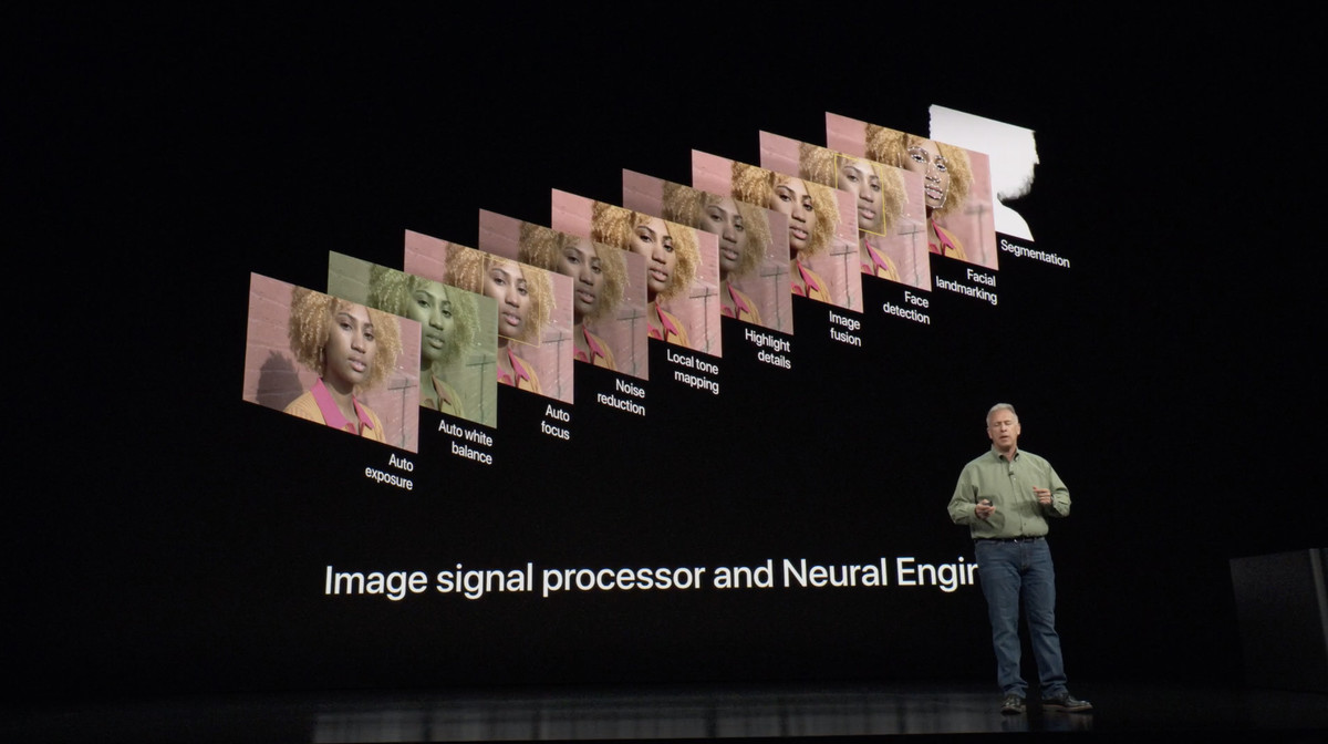 How AI is changing photography - The Verge
