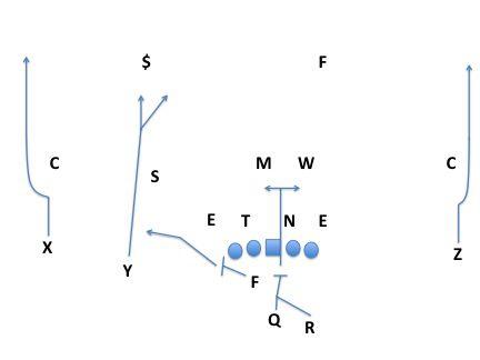 3-streaks or scramble
