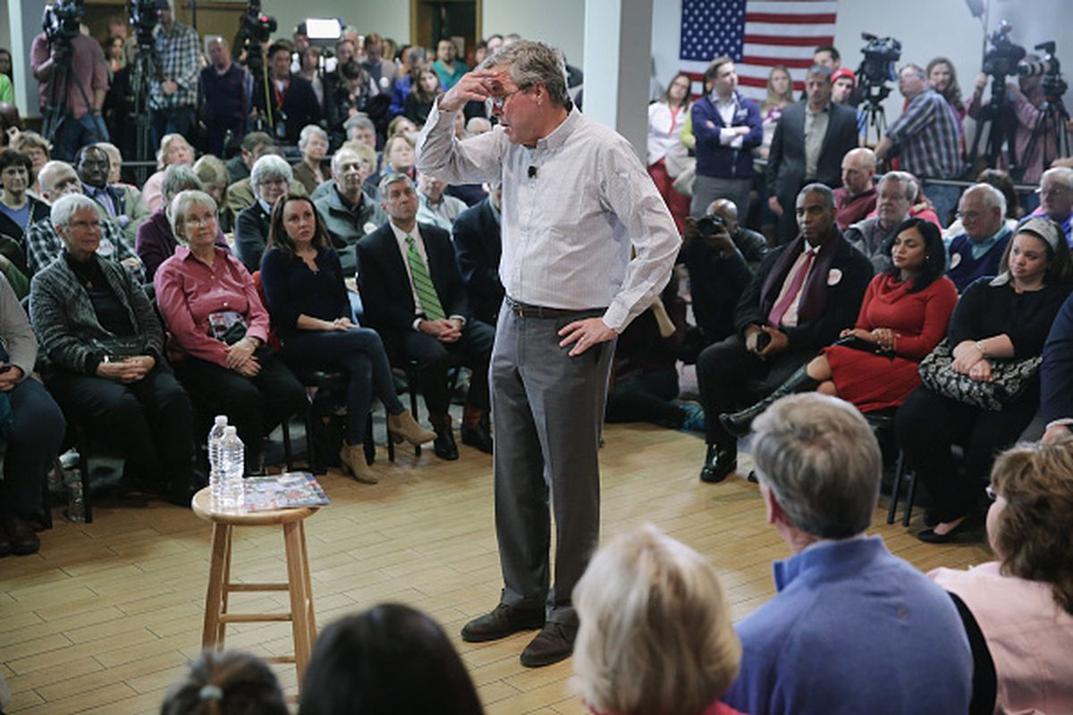 Jeb Bush spent over $14 million in Iowa but only won one delegate.