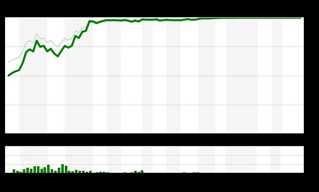 Game 114 Chart 2016