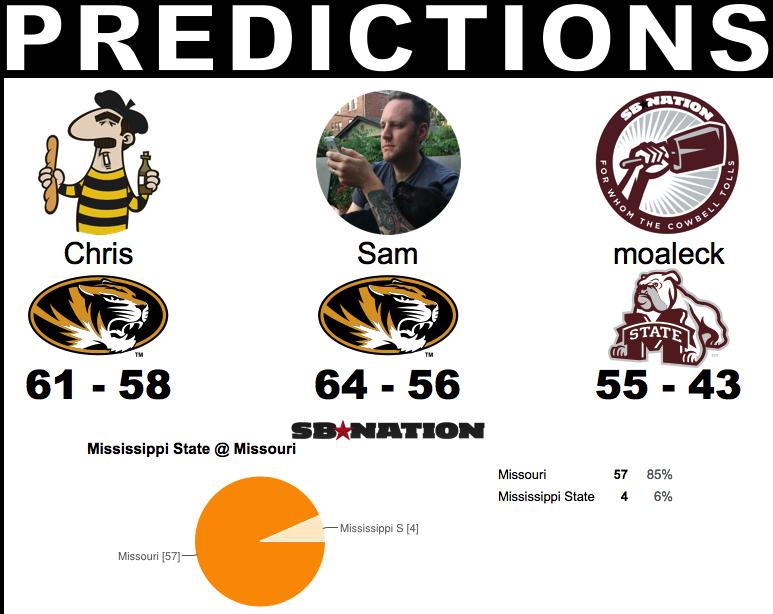 MSU Predictions 1