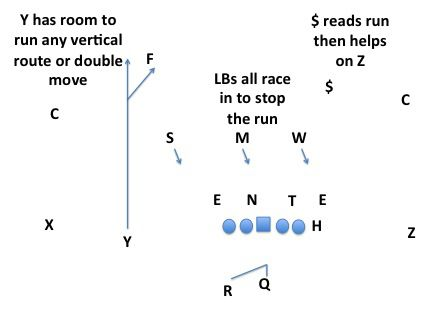 tOSU vertical slot route