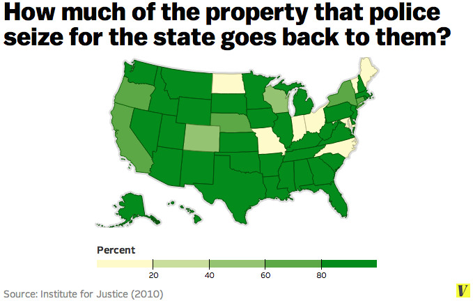 State asset forfeiture laws