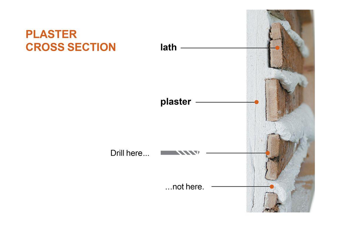 Plaster Cross Section