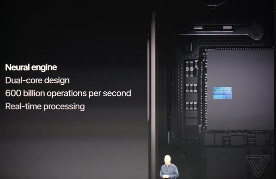 Resultado de imagem para Apple  Neural Engine