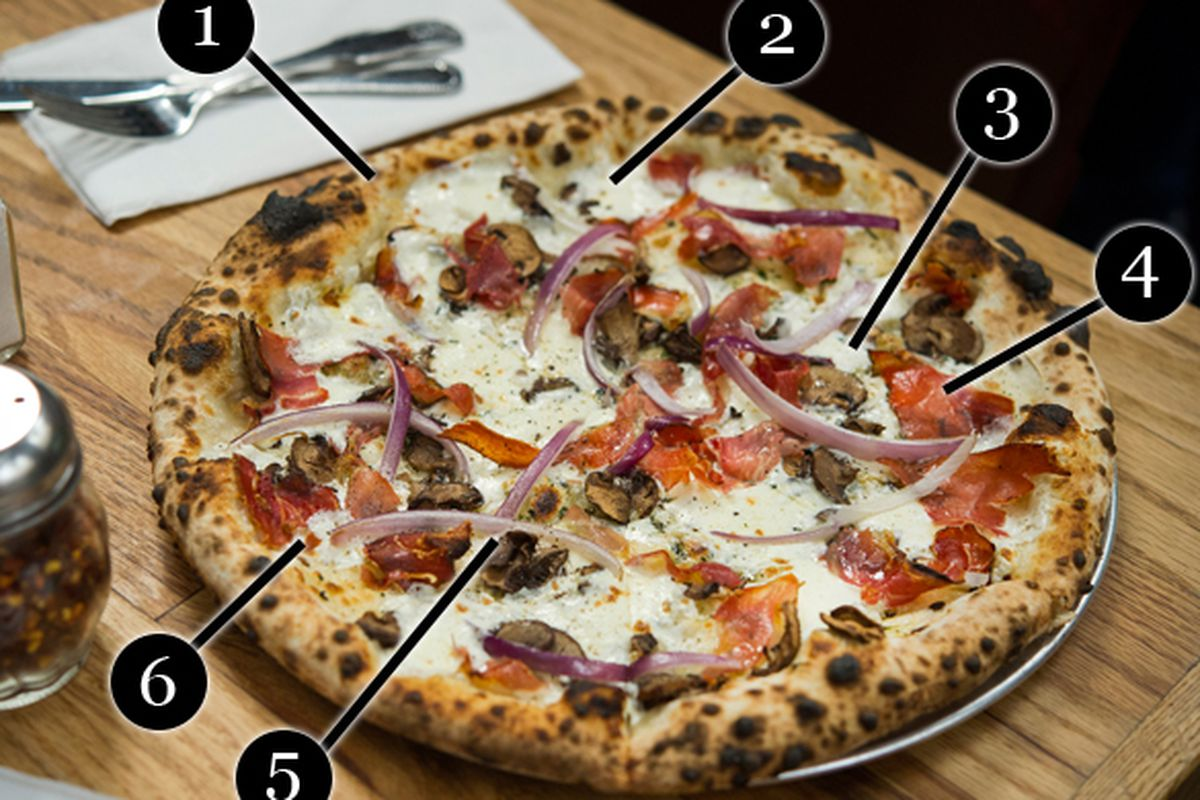 The Speckenwolf Pizza at Roberta\'s in Brooklyn - Eater