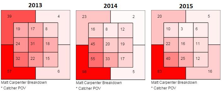 Carpenter CS 13 14 15