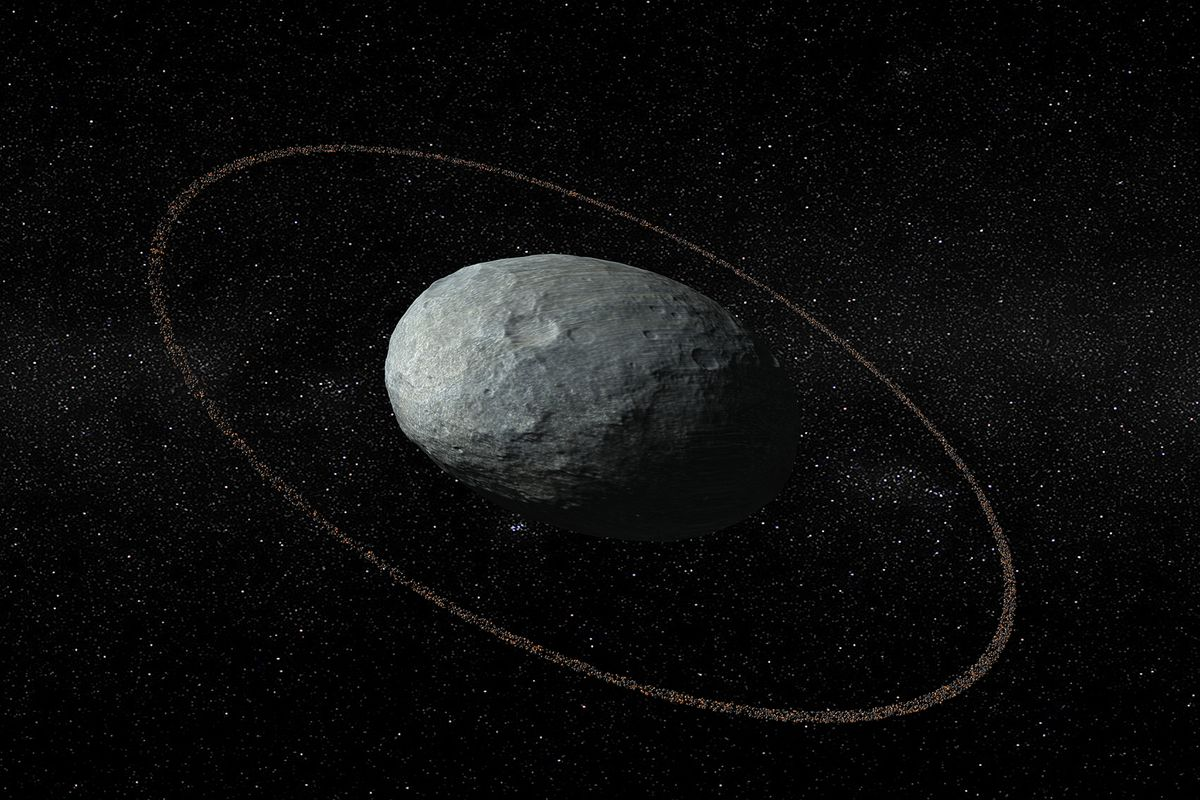 haumea dwarf planet orbit - photo #21
