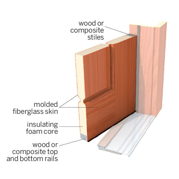 Fiberglass Door Parts Diagram