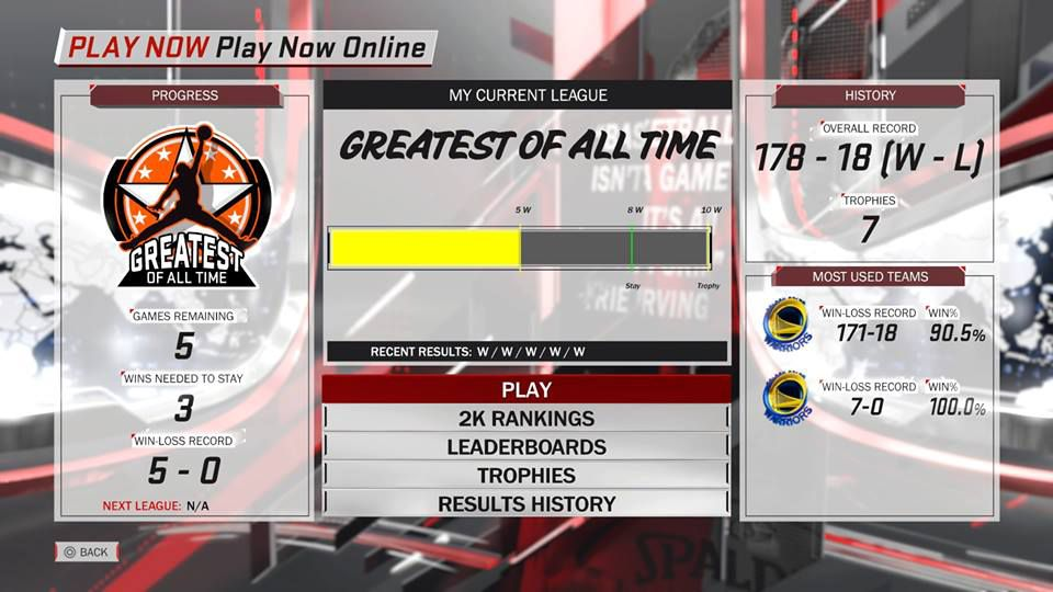 Send Me To The 2k Hall of Fame