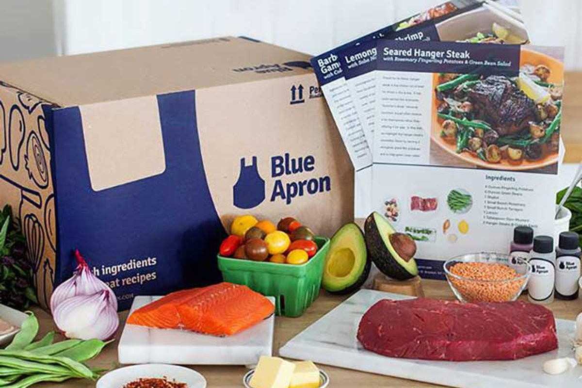 Blue apron financials