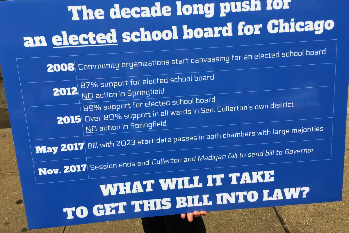 """A sign advocating for an elected school board in Chicago reads, """"The decade long push for an elected school board in Chicago,"""" with events from five dates, and """"What will it take to get this bill into law."""""""
