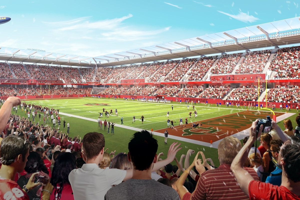 San Diego State Kills Talks With Mls Over New Stadium