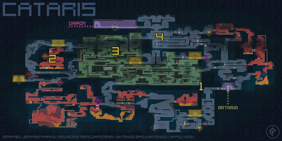 Metroid Dread Cataris walkthrough and guide