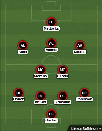 D.C. United versus New England Revolution lineup