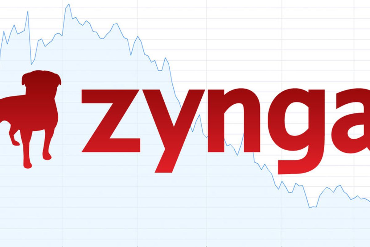 Zynga stock declines