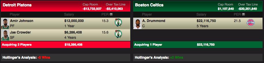 Drummond for Fultz