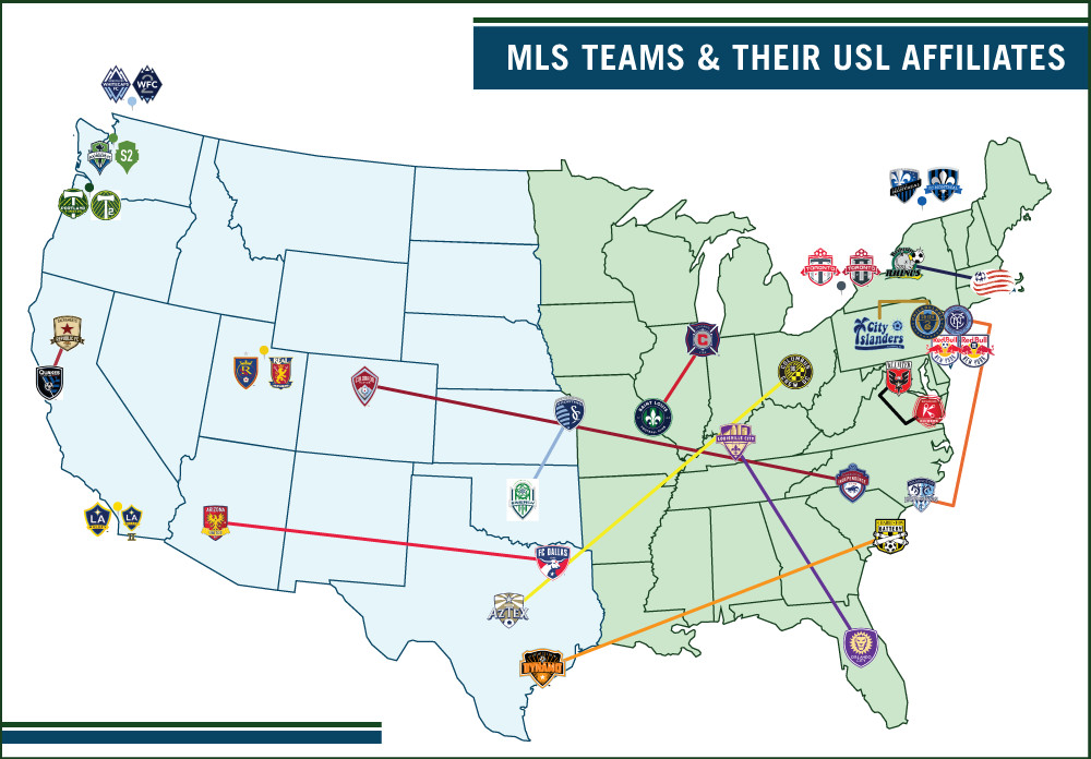 The New Mls Usl And The Future Of The Top Flight Sounder At Heart