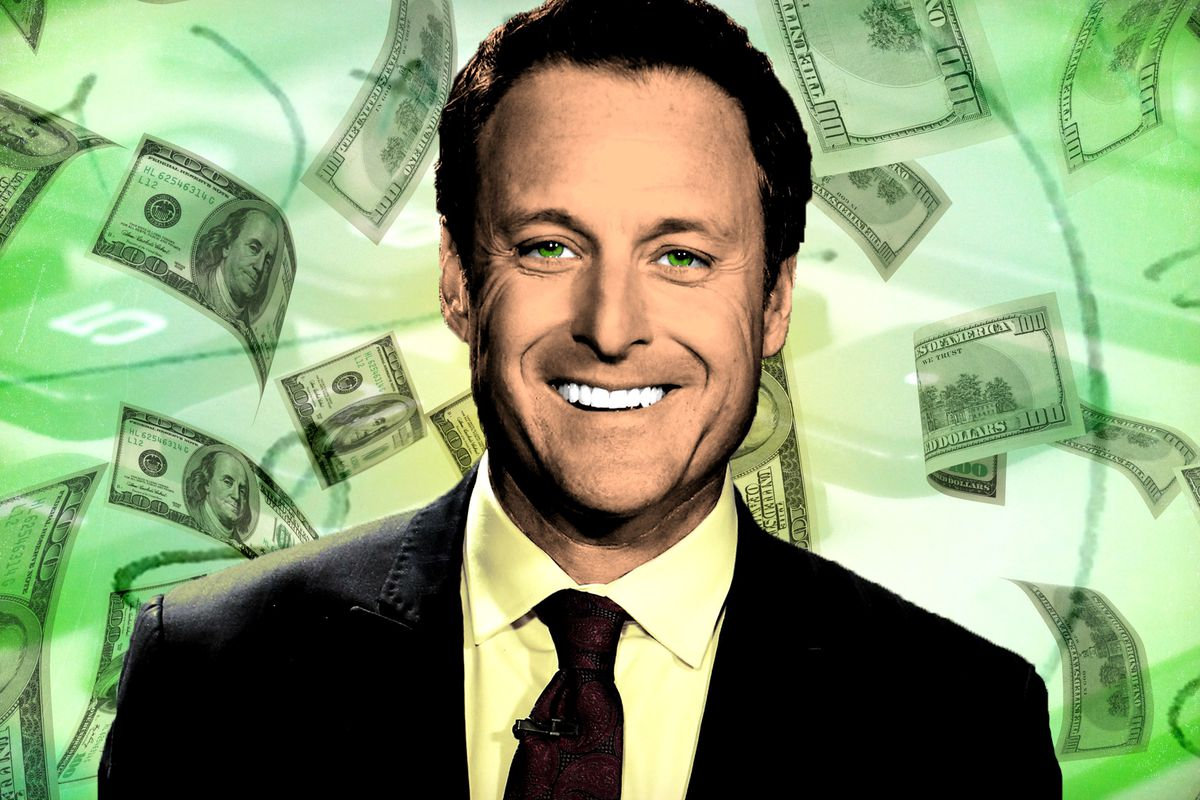 Chris Harrison On Flipboard: The Chris Harrison Salary Calculator