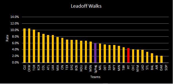 leadoffwalks1