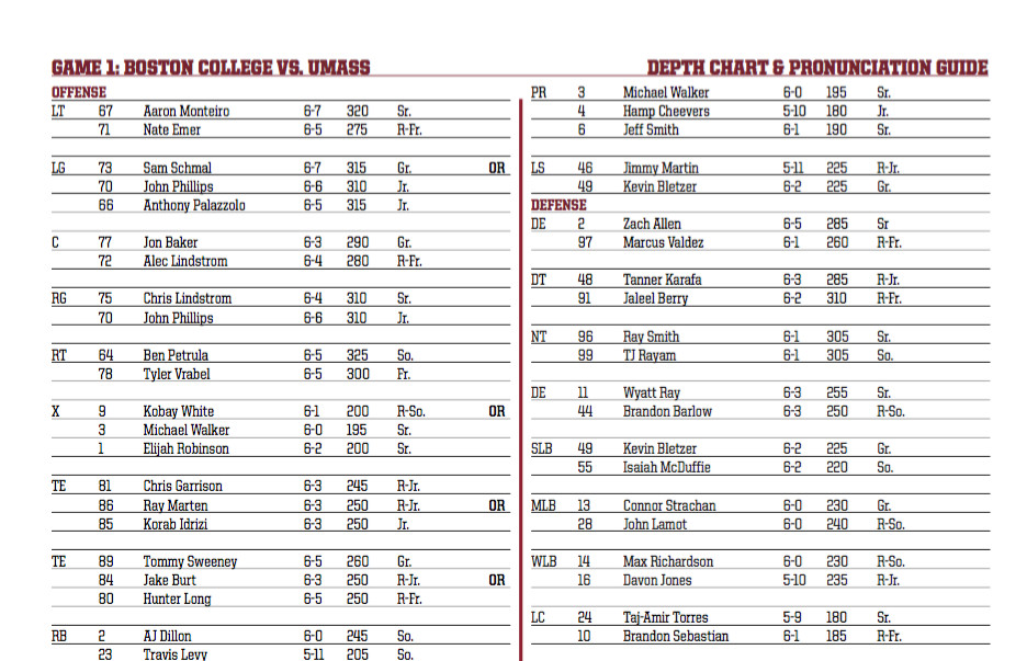 The Depth Chart For Upcoming Boston College Eagles And Um Minutemen Has Been Released As Always Bci Is Here To Break Down Changes