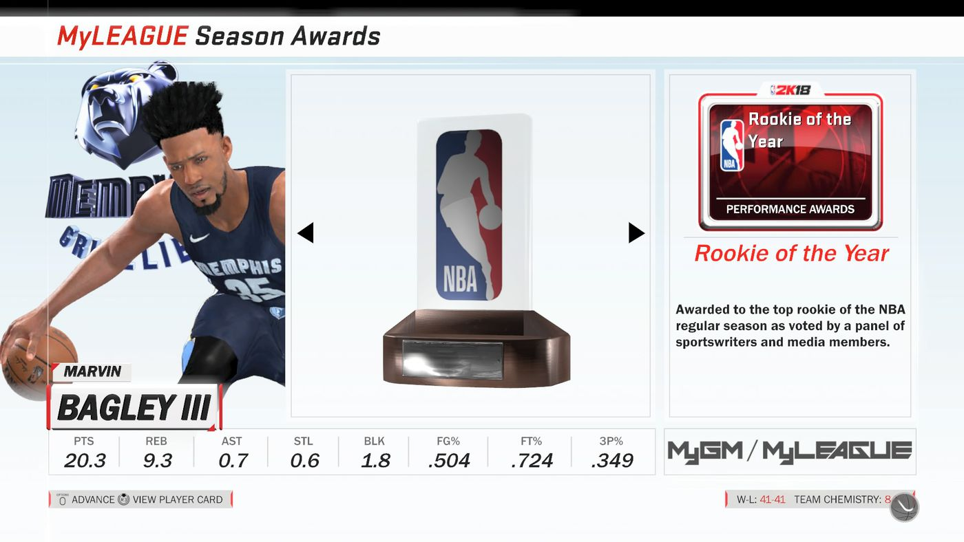 Simulating the Grizzlies on NBA 2K18: Part I - The full tank
