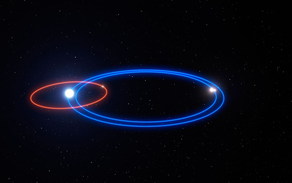 Massive Planet Found Within A Triple Star System The Verge