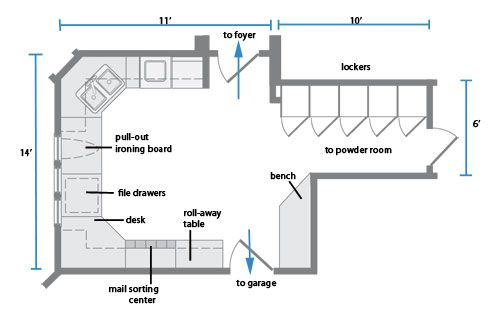 <p>Workstation Laundry Room Floor Plan</p>