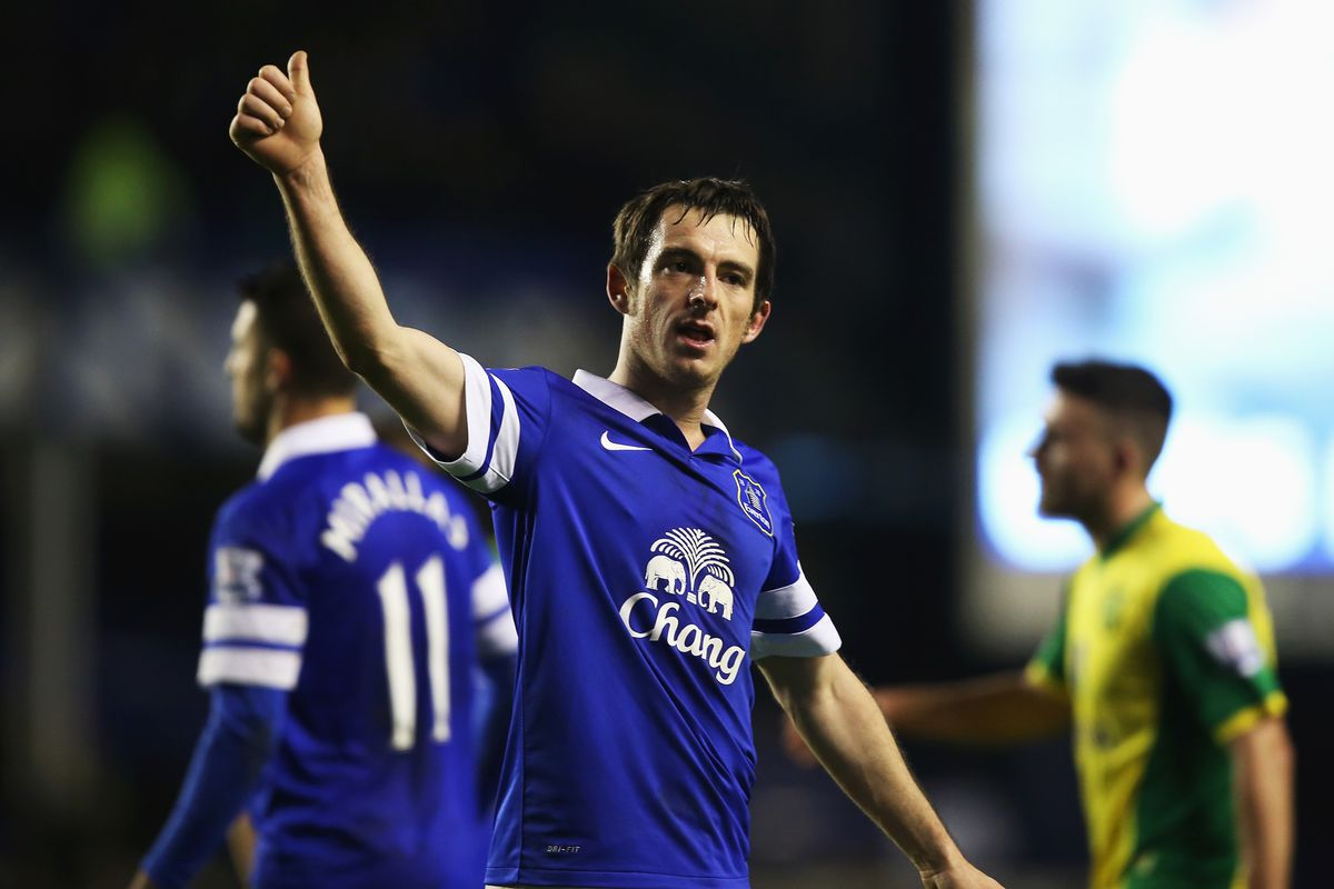 Leighton Baines new contract is a major indication from Everton that they mean to compete at the top.